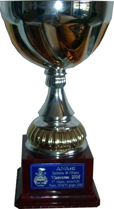 Pokal Italien